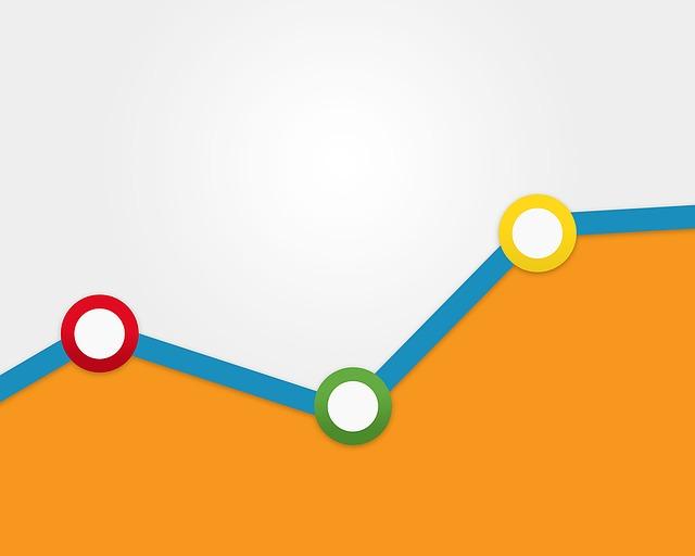 łączenie google ads analytics